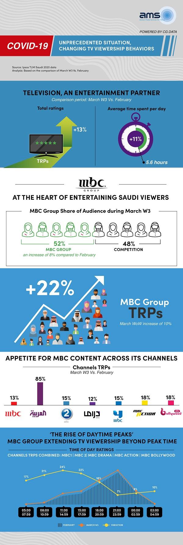 infographic-tv-v9_1585465977.jpg