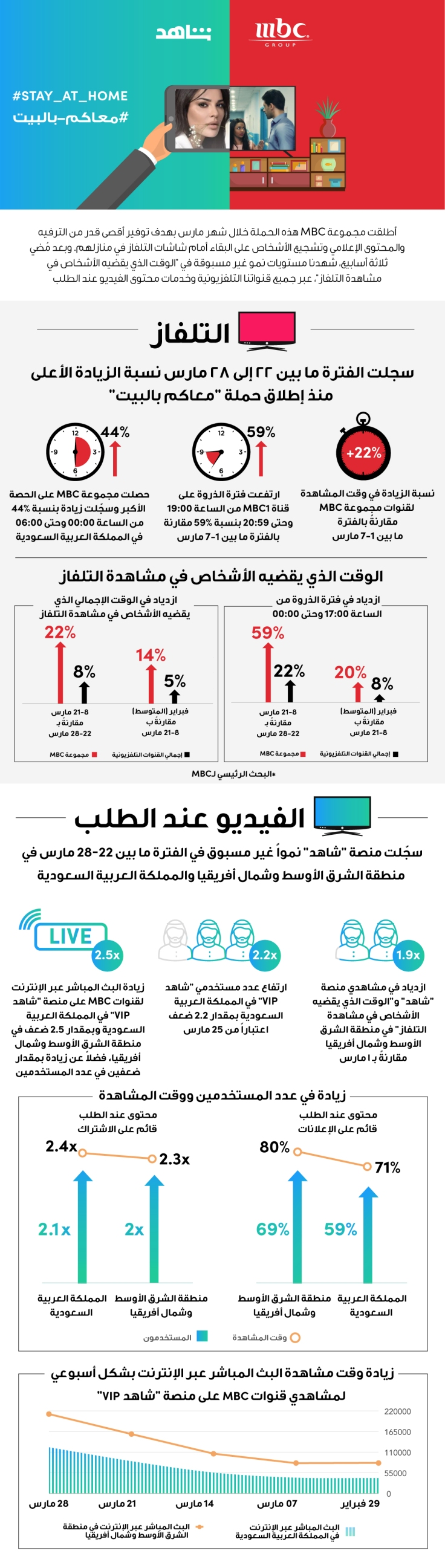 infographic-mbcgroup-AR.JPG