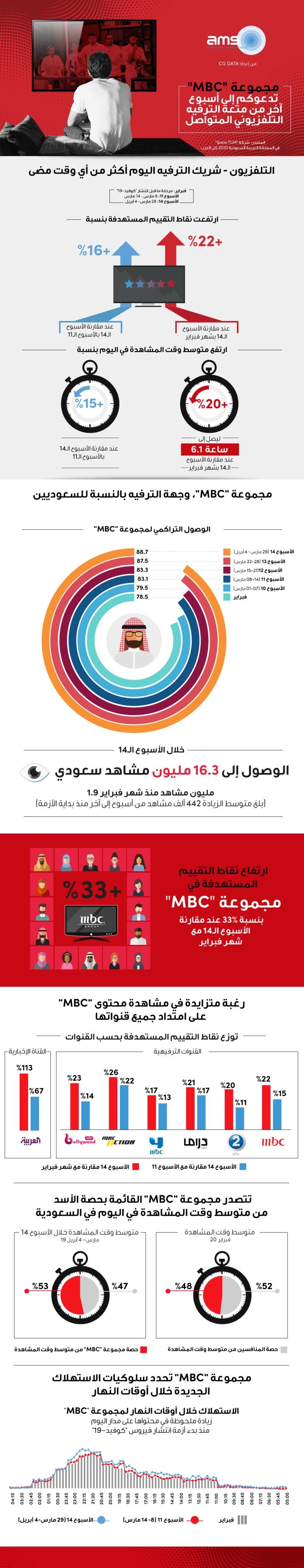 infographic-MBCTHREE_AR.JPG