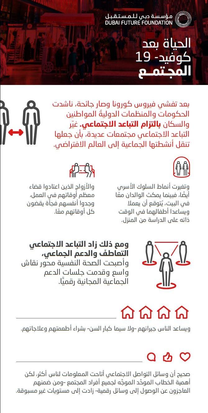 انفوغرافيك - تقرير مستقبل المجتمع.jpg